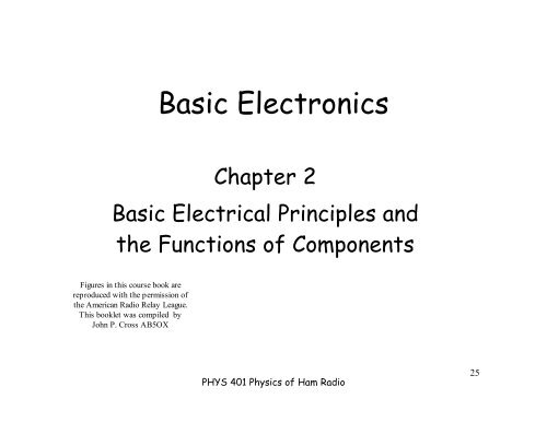 Basic Electronics - Rice Space Institute