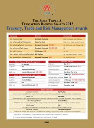 Treasury, Trade and Risk Management Awards - The Asset