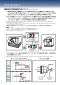 複合加工機 ツーリングシステム - Page 2