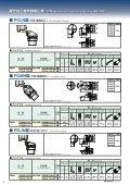 複合加工機 ツーリングシステム - Page 6