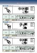 複合加工機 ツーリングシステム - Page 7