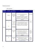 Compuestos de amonio cuaternario - Page 5