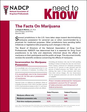 The Facts On Marijuana
