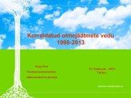 Korraldatud olmejäätmete vedu 1998-2013 - Eesti Linnade Liit