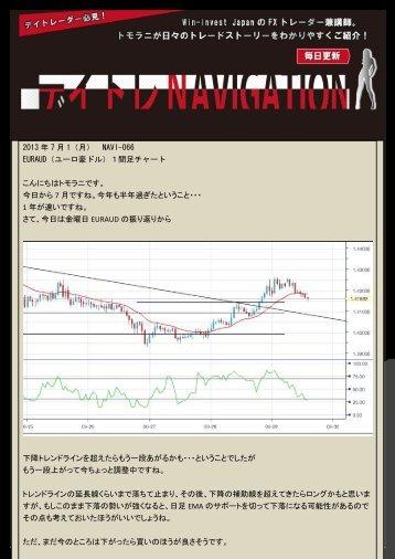 2013 年 7 月 1(月) NAVI-066 EURAUD(ユーロ豪ドル)1間足チャート ...