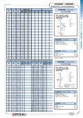 indice - index - Petean - Page 5