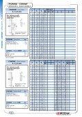 indice - index - Petean - Page 6