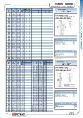 indice - index - Petean - Page 7