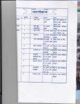 Madhepura Sthapana Diwas (09/05/2008 Report) - Page 3