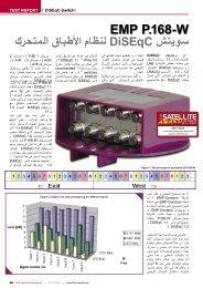 DiSEqC Switch - TELE-satellite