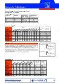 Elektrische Verbindungen - Seite 6