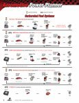 to download the Aeromotive Product Catalog - efisupply.com - Page 6
