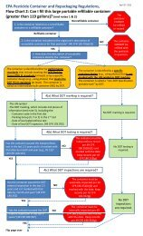 EPA Pesticide Container and Repackaging Regulations, Flow Chart 2