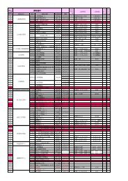 中心編號課程資料