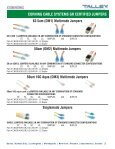 Cable Systems - Page 3