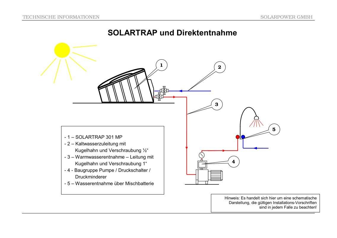 Ausgezeichnet Solar Warmwasser System Diagramm Galerie - Elektrische ...