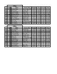 Greenfield, Ma - Page 2