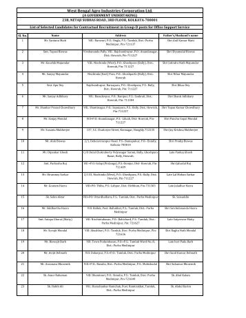List of Selected Candidates for Contractual Recruitment in Group-D ...