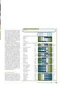 Lineær registrering i kvægavlen - Dansk Varmblod - Page 2