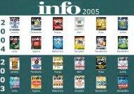 Edição 215 - Fevereiro / 2004 - Free