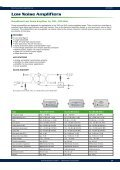 Power Amplifiers - Kuhne electronic - Page 7