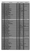 1st Year B.Sc - KUET - Page 6