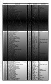 1st Year B.Sc - KUET - Page 7