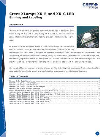 Cree XLamp LED Binning and Labeling