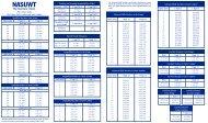 Salaries (London & Fringe) 2012-2013 [pdf - 281 kb] - NASUWT