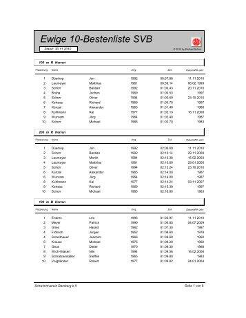 Ewige 10-Bestenliste SVB - Schwimmverein Bamberg
