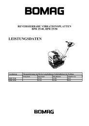 Technisches Datenblatt BPR 25/40 Benzin [PDF 659 KB]