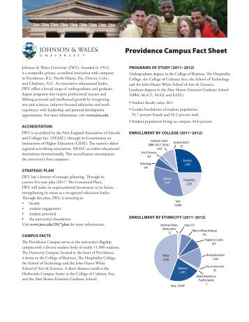 Providence Campus Fact Sheet - Johnson & Wales University