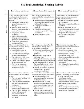 6 1 traits of writing rubric 61 traits tim of writing nwrel also developed models for reading and oral the characteristics of effective spanish writing, rubrics for scoring student.