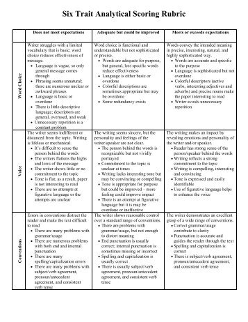 staar analytical essay rubric 1 needs improvement skillfully concludes the essay, restating the thesis statement and explaining if the writer was successful or not in concludes the editorial but the essay's thesis and editorial writer's use of rhetorical devices and their success is not addressed.