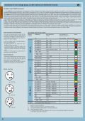 TM Interlocked Socket Outlets - AP Technology - Page 3