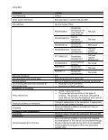 Appendix 6 - Page 4