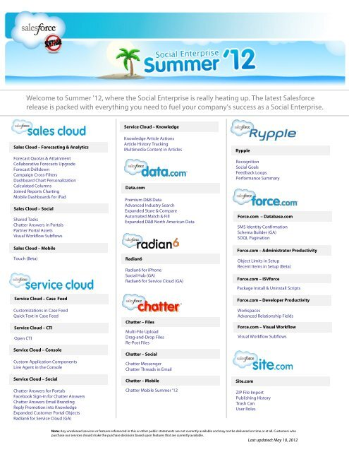 Salesforce Summer '12 Release Preview - Salesforce com