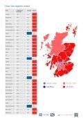 Scotland-Referendum-briefing - Page 4
