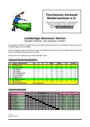 Tischtennis-Verband Niedersachsen e.V. - TTVN