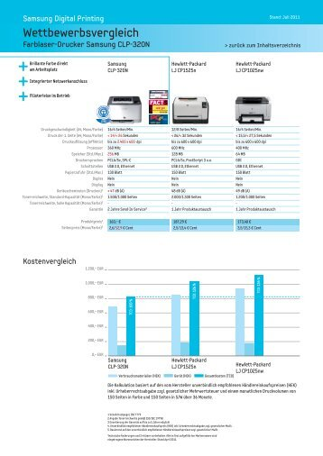 Samsung Wettbewerbsvergleiche Mono/Color - Samsung Partner ...