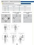 Pagine interne MPS/MST - MP Filtri - Page 5
