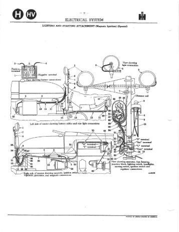 Bobcat 440 Wiring Diagram 440 Engine Diagram Wiring