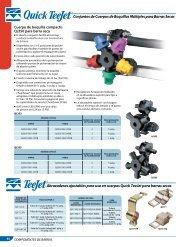 Componentes de la Barra Pulverizadora - TeeJet
