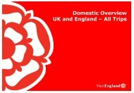 Domestic Overview - 2010 - VisitEngland