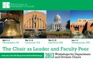 workshop brochure - The Council of Independent Colleges