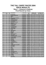 2004 The Tall Ships Races Results - Sail Training International