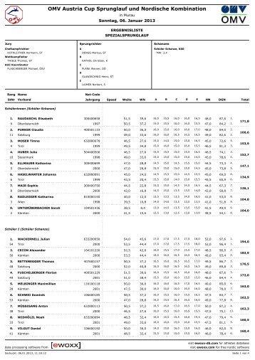 OMV Austria Cup Sprunglauf und Nordische Kombination