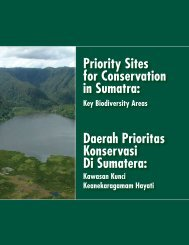 Priority Sites for Conservation in Sumatra: Daerah Prioritas ... - Library