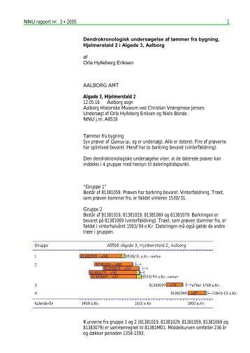 NNU rapport nr. 3 C 2005 1 Dendrokronologisk undersøgelse af ...