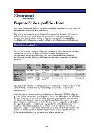 Preparación de superficie - Acero - Yachtpaint.com
